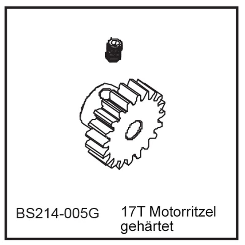 17T Motorritzel - BEAST BX / TX